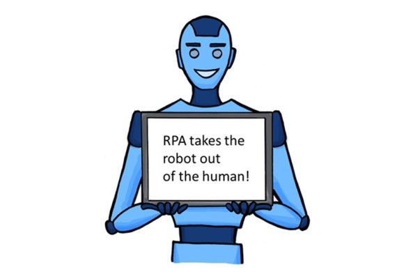 Graphics: RPA takes the robot out of the human